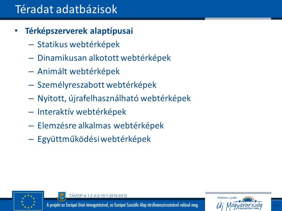 TÁMOP-4.1.2.A/2-10/1-2010-0012 Térképszerverek alaptípusai – Statikus webtérképek – Dinamikusan alkotott webtérképek – Animált webtérképek – Személyre