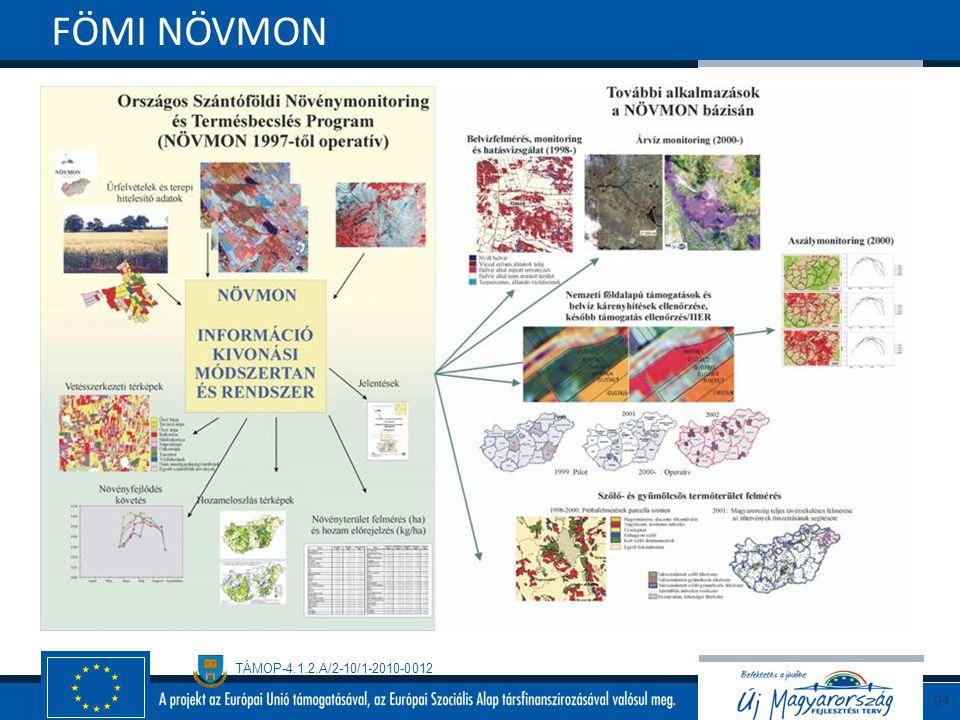 TÁMOP-4.1.2.A/2-10/1-2010-0012 FÖMI NÖVMON 94