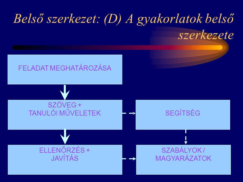 Belső szerkezet: (D) A gyakorlatok belső szerkezete SEGÍTSÉG SZABÁLYOK / MAGYARÁZATOK FELADAT MEGHATÁROZÁSA SZÖVEG + TANULÓI MŰVELETEK ELLENŐRZÉS + JA