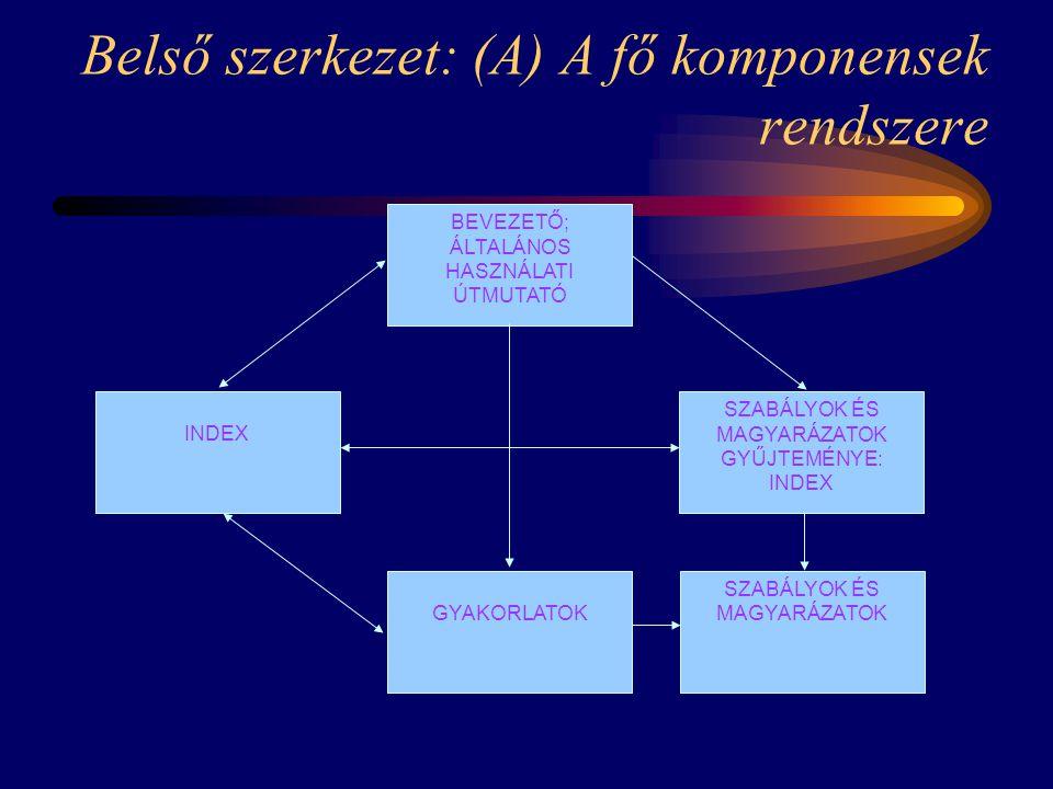 Belső szerkezet: (A) A fő komponensek rendszere BEVEZETŐ; ÁLTALÁNOS HASZNÁLATI ÚTMUTATÓ INDEX SZABÁLYOK ÉS MAGYARÁZATOK GYŰJTEMÉNYE: INDEX GYAKORLATOK