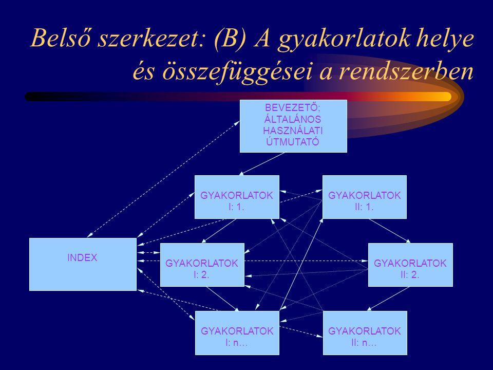 Belső szerkezet: (B) A gyakorlatok helye és összefüggései a rendszerben GYAKORLATOK I: 1. GYAKORLATOK I: 2. GYAKORLATOK I: n… GYAKORLATOK II: 1. GYAKO