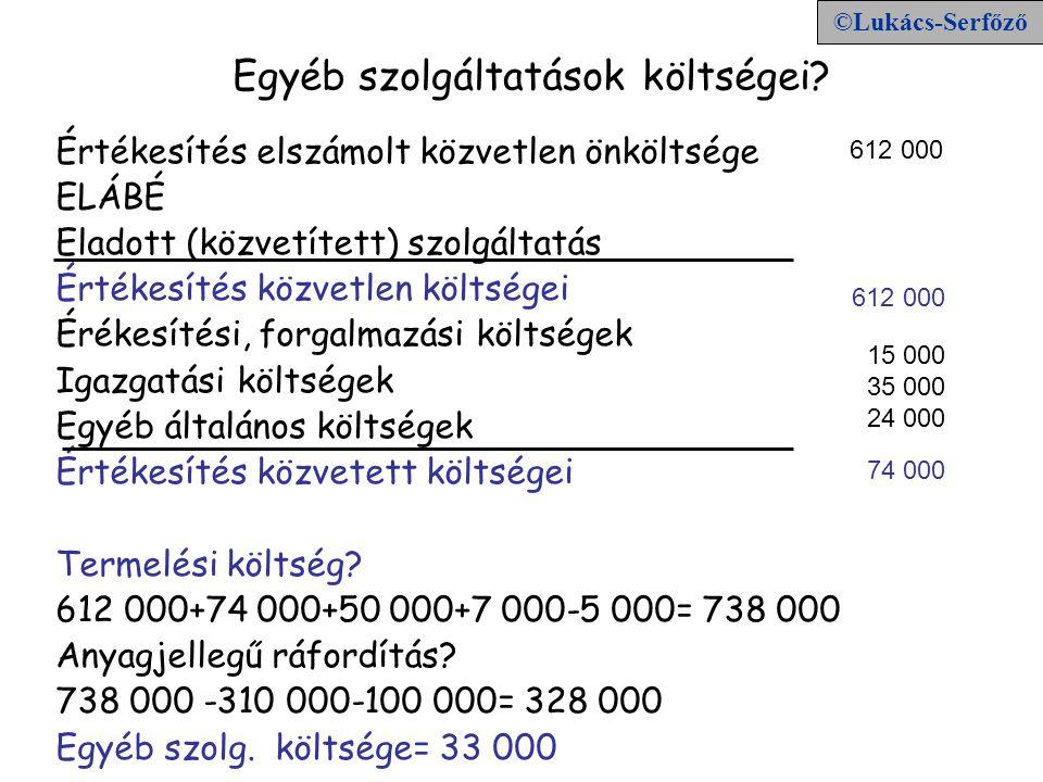Egyéb szolgáltatások költségei? Értékesítés elszámolt közvetlen önköltsége ELÁBÉ Eladott (közvetített) szolgáltatás Értékesítés közvetlen költségei Ér