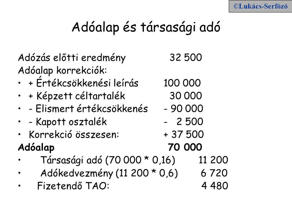 Adóalap és társasági adó Adózás előtti eredmény 32 500 Adóalap korrekciók: + Értékcsökkenési leírás100 000 + Képzett céltartalék 30 000 - Elismert ért