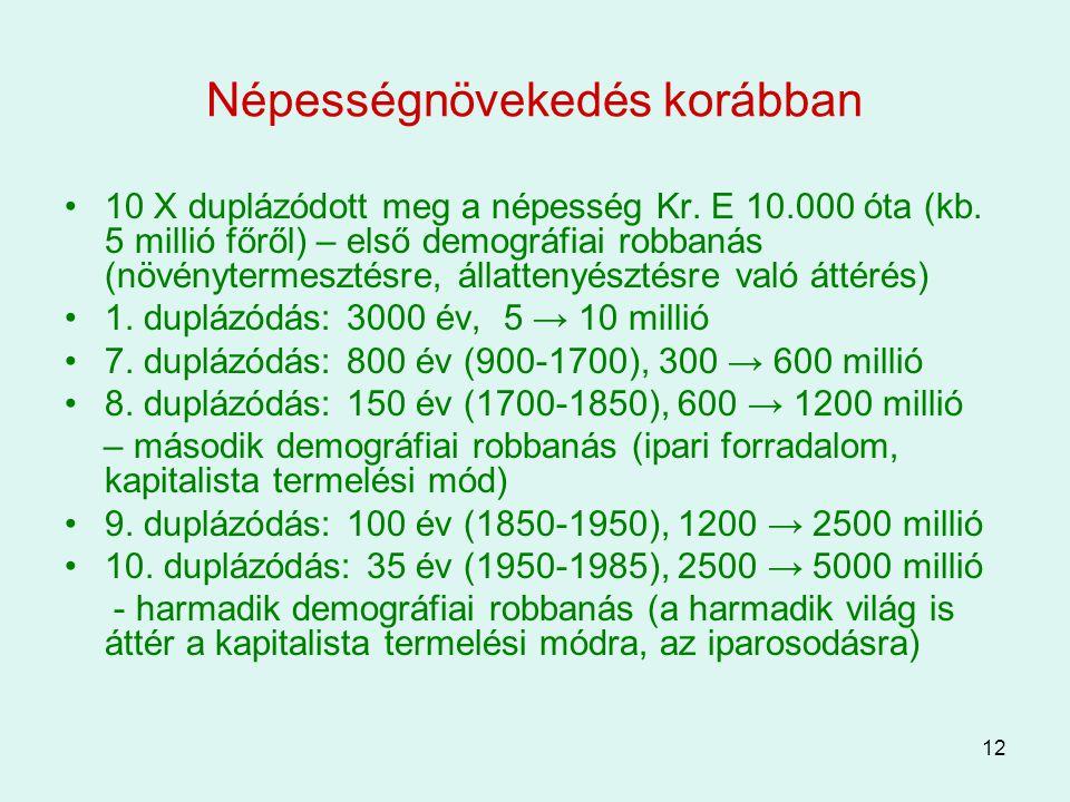 12 Népességnövekedés korábban 10 X duplázódott meg a népesség Kr. E 10.000 óta (kb. 5 millió főről) – első demográfiai robbanás (növénytermesztésre, á