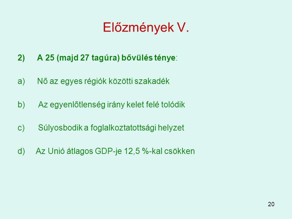 20 Előzmények V. 2)A 25 (majd 27 tagúra) bővülés ténye: a)Nő az egyes régiók közötti szakadék b) Az egyenlőtlenség irány kelet felé tolódik c) Súlyosb