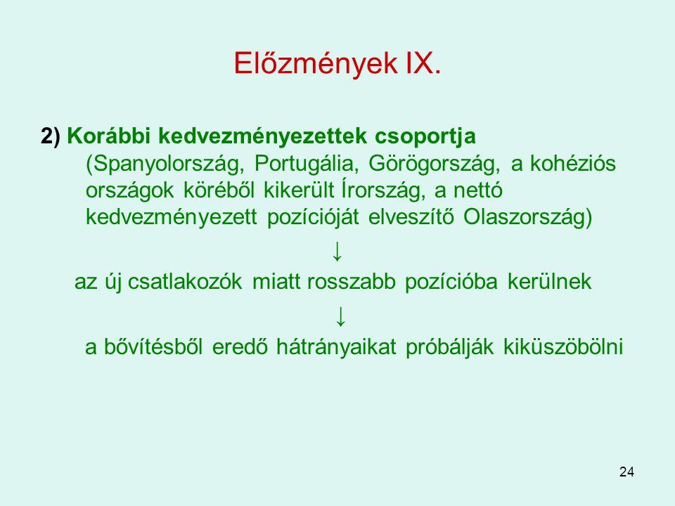 24 Előzmények IX. 2) Korábbi kedvezményezettek csoportja (Spanyolország, Portugália, Görögország, a kohéziós országok köréből kikerült Írország, a net