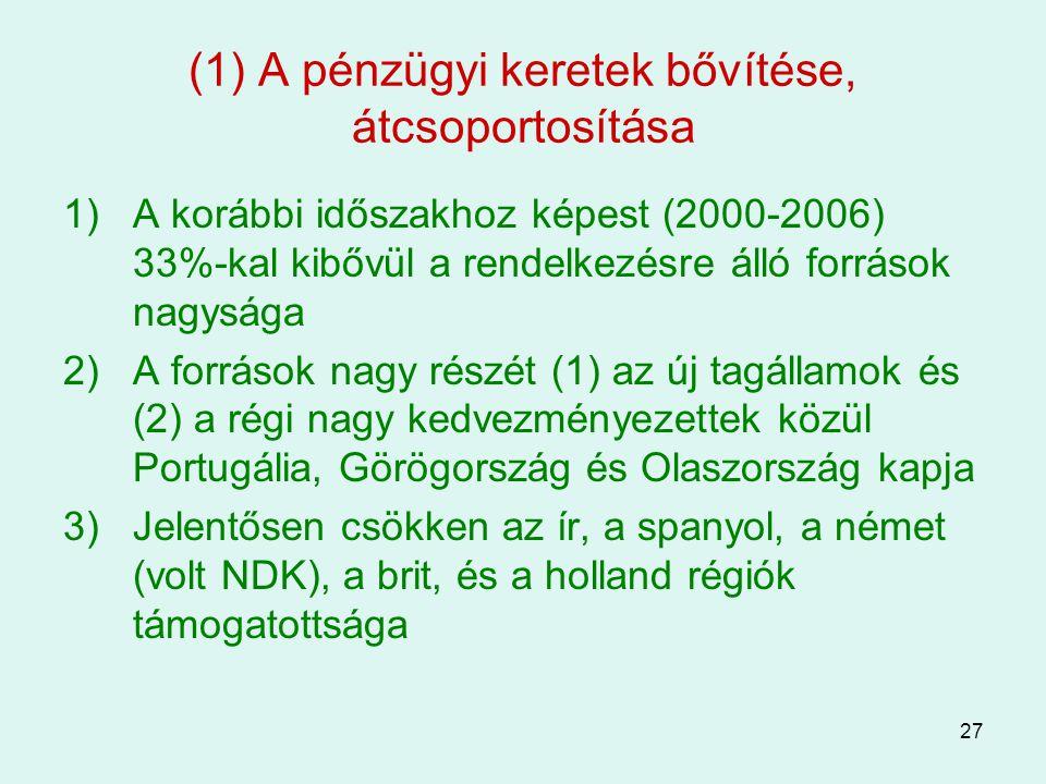 27 (1) A pénzügyi keretek bővítése, átcsoportosítása 1)A korábbi időszakhoz képest (2000-2006) 33%-kal kibővül a rendelkezésre álló források nagysága