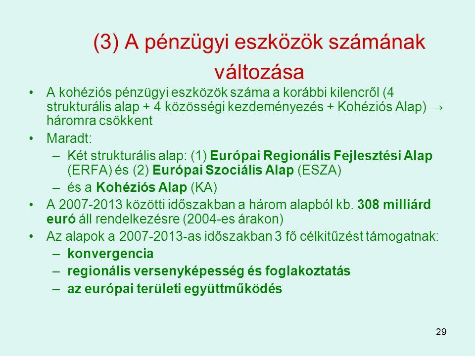 29 (3) A pénzügyi eszközök számának változása A kohéziós pénzügyi eszközök száma a korábbi kilencről (4 strukturális alap + 4 közösségi kezdeményezés
