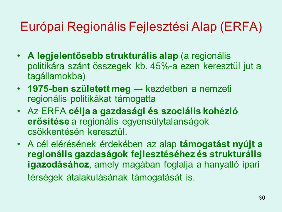 30 Európai Regionális Fejlesztési Alap (ERFA) A legjelentősebb strukturális alap (a regionális politikára szánt összegek kb. 45%-a ezen keresztül jut