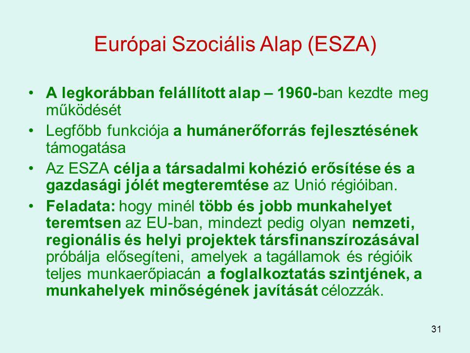 31 Európai Szociális Alap (ESZA) A legkorábban felállított alap – 1960-ban kezdte meg működését Legfőbb funkciója a humánerőforrás fejlesztésének támo