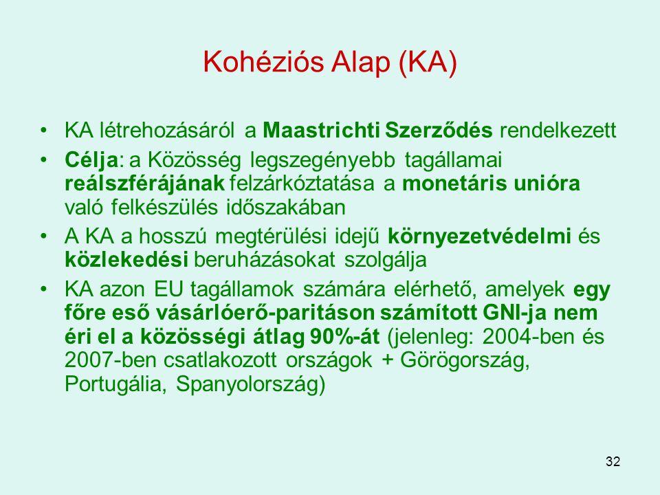 32 Kohéziós Alap (KA) KA létrehozásáról a Maastrichti Szerződés rendelkezett Célja: a Közösség legszegényebb tagállamai reálszférájának felzárkóztatás