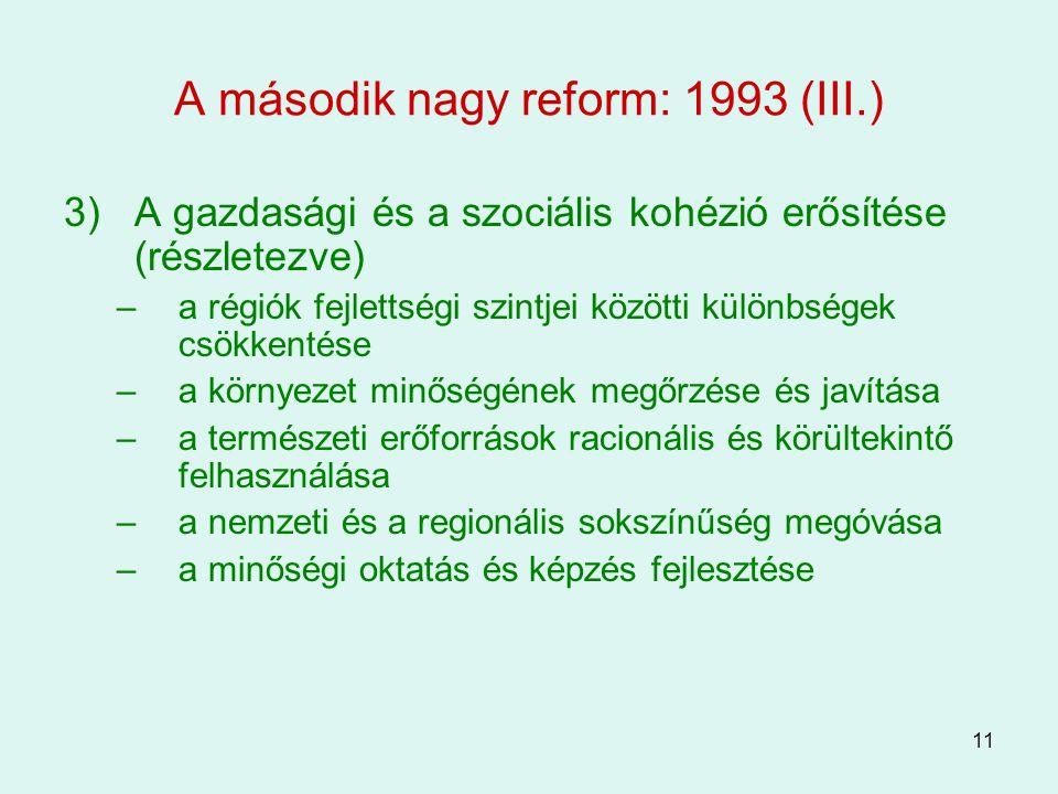 11 A második nagy reform: 1993 (III.) 3) A gazdasági és a szociális kohézió erősítése (részletezve) –a régiók fejlettségi szintjei közötti különbségek