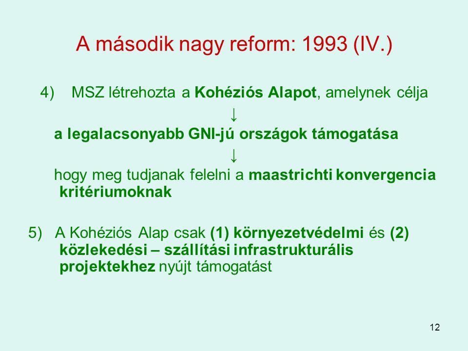 12 A második nagy reform: 1993 (IV.) 4)MSZ létrehozta a Kohéziós Alapot, amelynek célja ↓ a legalacsonyabb GNI-jú országok támogatása ↓ hogy meg tudja