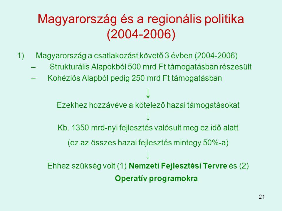 21 Magyarország és a regionális politika (2004-2006) 1)Magyarország a csatlakozást követő 3 évben (2004-2006) – Strukturális Alapokból 500 mrd Ft támo