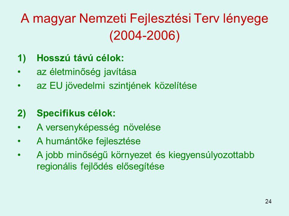 24 A magyar Nemzeti Fejlesztési Terv lényege (2004-2006) 1)Hosszú távú célok: az életminőség javítása az EU jövedelmi szintjének közelítése 2)Specifik