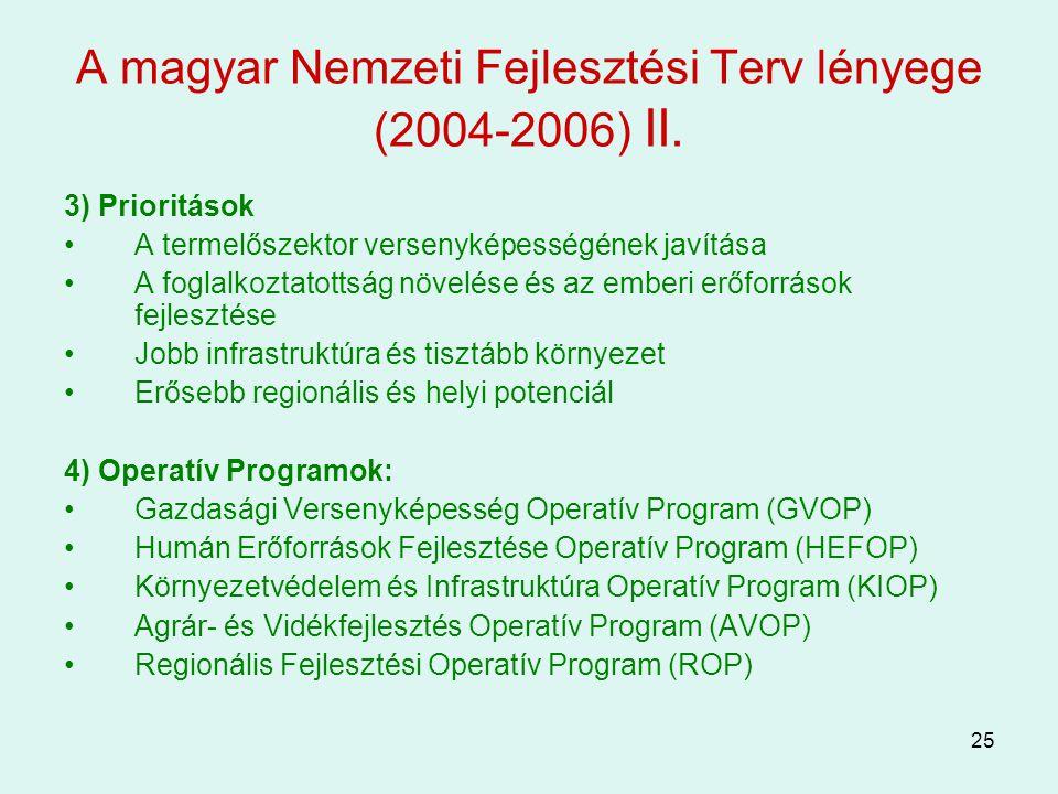 25 A magyar Nemzeti Fejlesztési Terv lényege (2004-2006) II. 3) Prioritások A termelőszektor versenyképességének javítása A foglalkoztatottság növelés