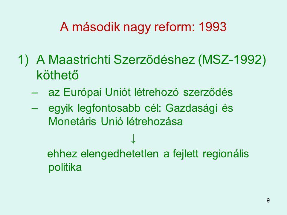 9 A második nagy reform: 1993 1)A Maastrichti Szerződéshez (MSZ-1992) köthető –az Európai Uniót létrehozó szerződés –egyik legfontosabb cél: Gazdasági