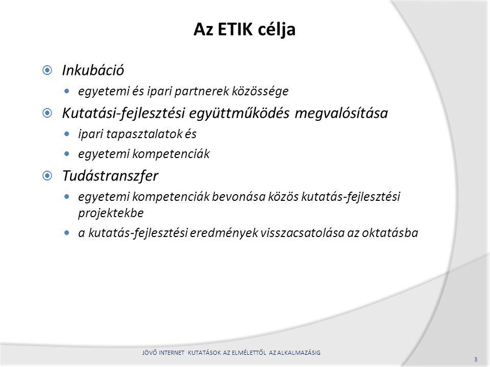 Az ETIK célja  Inkubáció egyetemi és ipari partnerek közössége  Kutatási-fejlesztési együttműködés megvalósítása ipari tapasztalatok és egyetemi kom