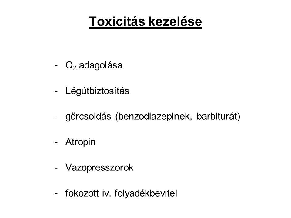 Toxicitás kezelése -O 2 adagolása -Légútbiztosítás -görcsoldás (benzodiazepinek, barbiturát) -Atropin -Vazopresszorok -fokozott iv. folyadékbevitel