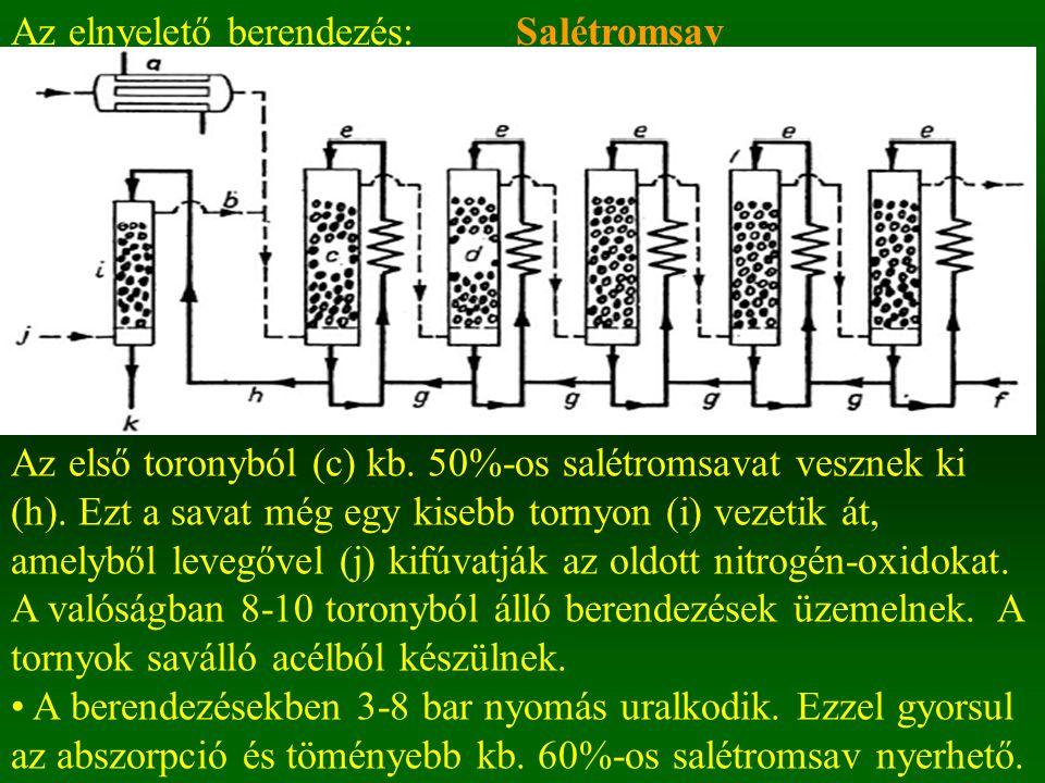 SalétromsavAz elnyelető berendezés: Az első toronyból (c) kb. 50%-os salétromsavat vesznek ki (h). Ezt a savat még egy kisebb tornyon (i) vezetik át,