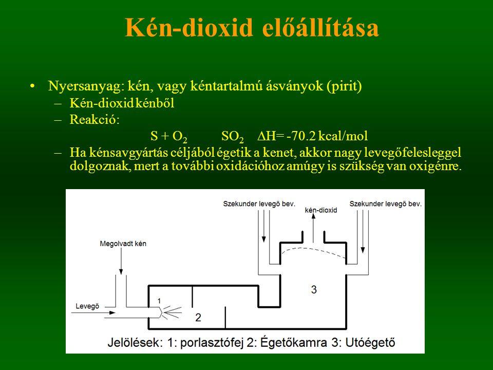 Kén-dioxid előállítása Nyersanyag: kén, vagy kéntartalmú ásványok (pirit) –Kén-dioxid kénből –Reakció: S + O 2 SO 2 ∆H= -70.2 kcal/mol –Ha kénsavgyártás céljából égetik a kenet, akkor nagy levegőfelesleggel dolgoznak, mert a további oxidációhoz amúgy is szükség van oxigénre.
