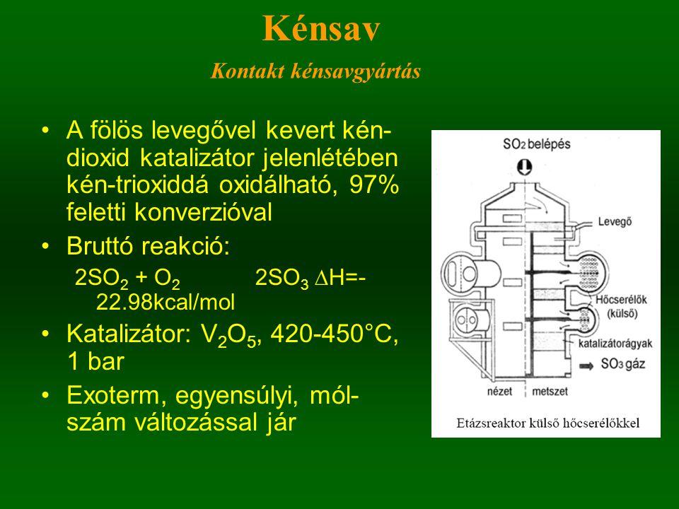 Kontakt kénsavgyártás Kénsav A fölös levegővel kevert kén- dioxid katalizátor jelenlétében kén-trioxiddá oxidálható, 97% feletti konverzióval Bruttó r