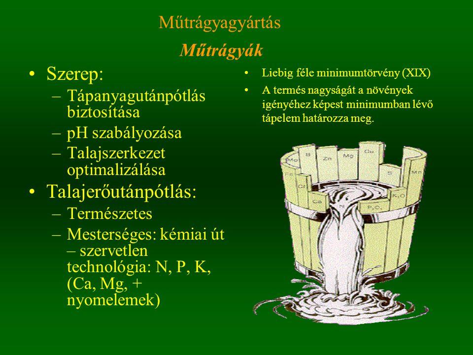 Liebig féle minimumtörvény (XIX) A termés nagyságát a növények igényéhez képest minimumban lévő tápelem határozza meg. Szerep: –Tápanyagutánpótlás biz