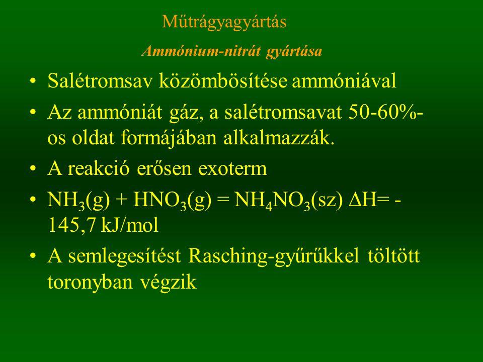 Salétromsav közömbösítése ammóniával Az ammóniát gáz, a salétromsavat 50-60%- os oldat formájában alkalmazzák. A reakció erősen exoterm NH 3 (g) + HNO