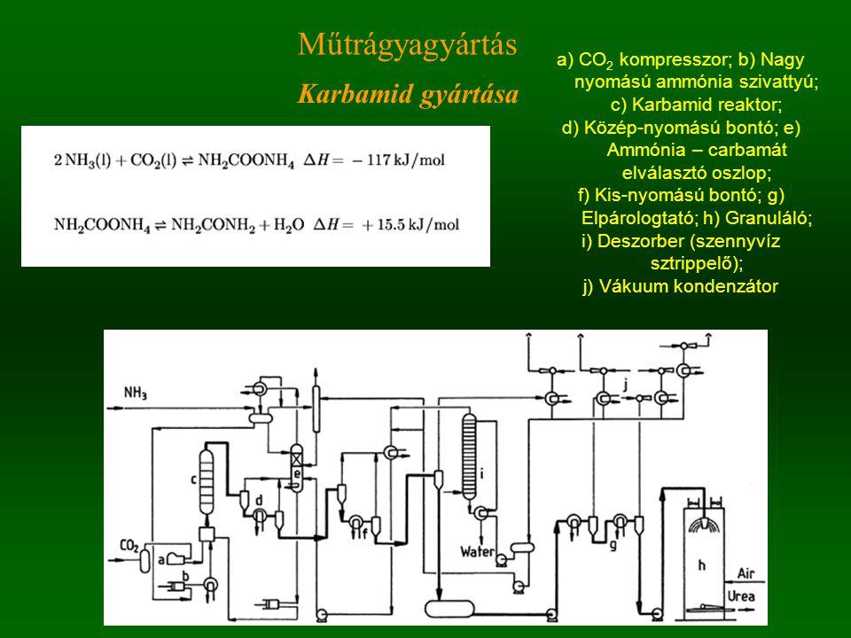 Műtrágyagyártás Karbamid gyártása a) CO 2 kompresszor; b) Nagy nyomású ammónia szivattyú; c) Karbamid reaktor; d) Közép-nyomású bontó; e) Ammónia – carbamát elválasztó oszlop; f) Kis-nyomású bontó; g) Elpárologtató; h) Granuláló; i) Deszorber (szennyvíz sztrippelő); j) Vákuum kondenzátor