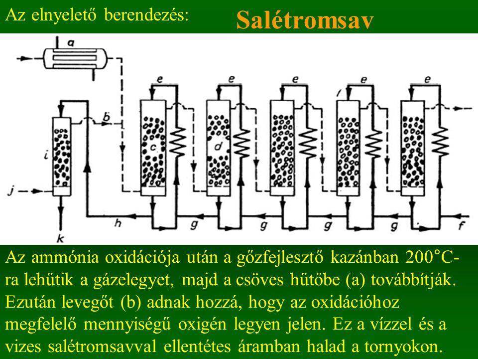 Az elnyelető berendezés: Az ammónia oxidációja után a gőzfejlesztő kazánban 200°C- ra lehűtik a gázelegyet, majd a csöves hűtőbe (a) továbbítják. Ezut