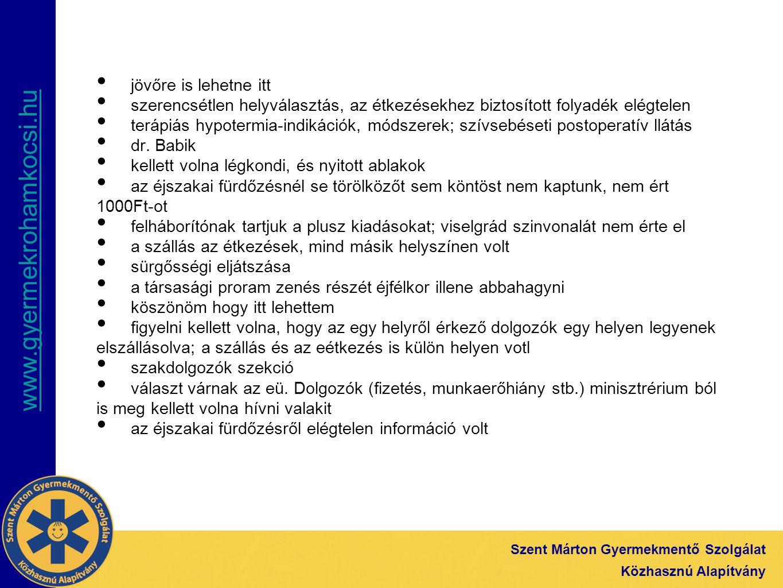 www.gyermekrohamkocsi.hu Szent Márton Gyermekmentő Szolgálat Közhasznú Alapítvány Köszönjük a bizalmat!