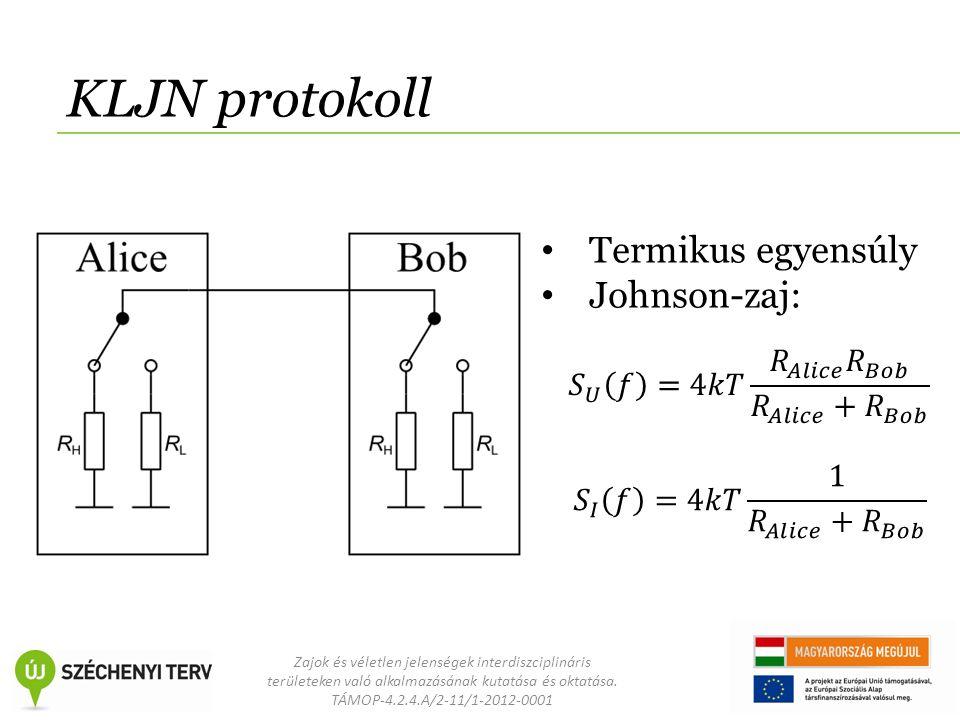 Zajok és véletlen jelenségek interdiszciplináris területeken való alkalmazásának kutatása és oktatása. TÁMOP-4.2.4.A/2-11/1-2012-0001 KLJN protokoll T