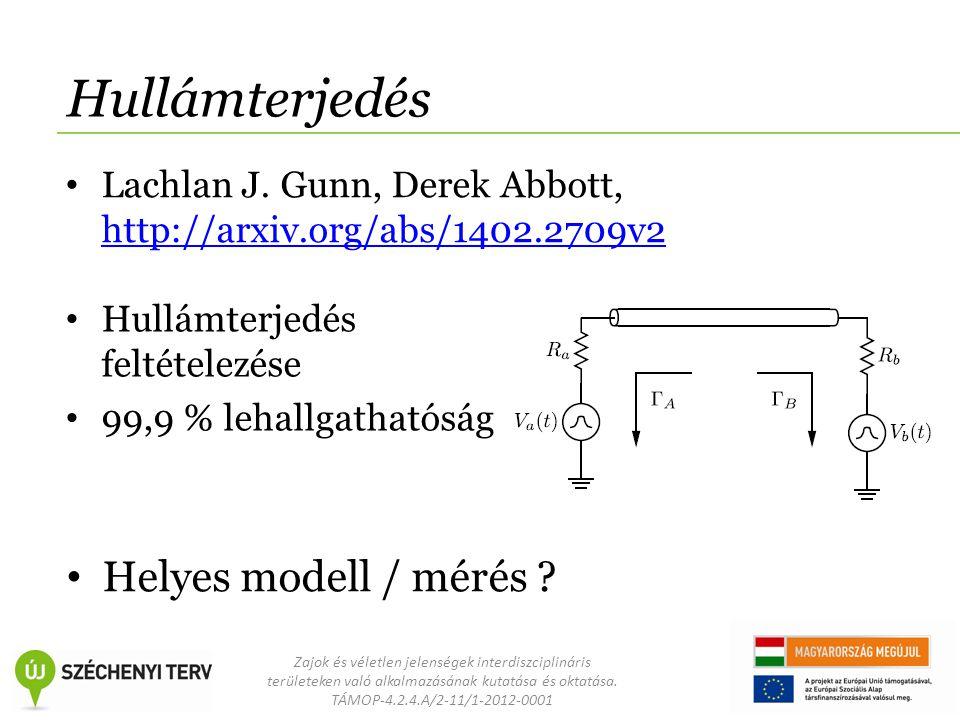 Zajok és véletlen jelenségek interdiszciplináris területeken való alkalmazásának kutatása és oktatása. TÁMOP-4.2.4.A/2-11/1-2012-0001 Hullámterjedés H