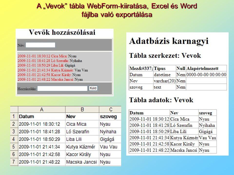 """A """"Vevok tábla WebForm-kiiratása, Excel és Word fájlba való exportálása"""