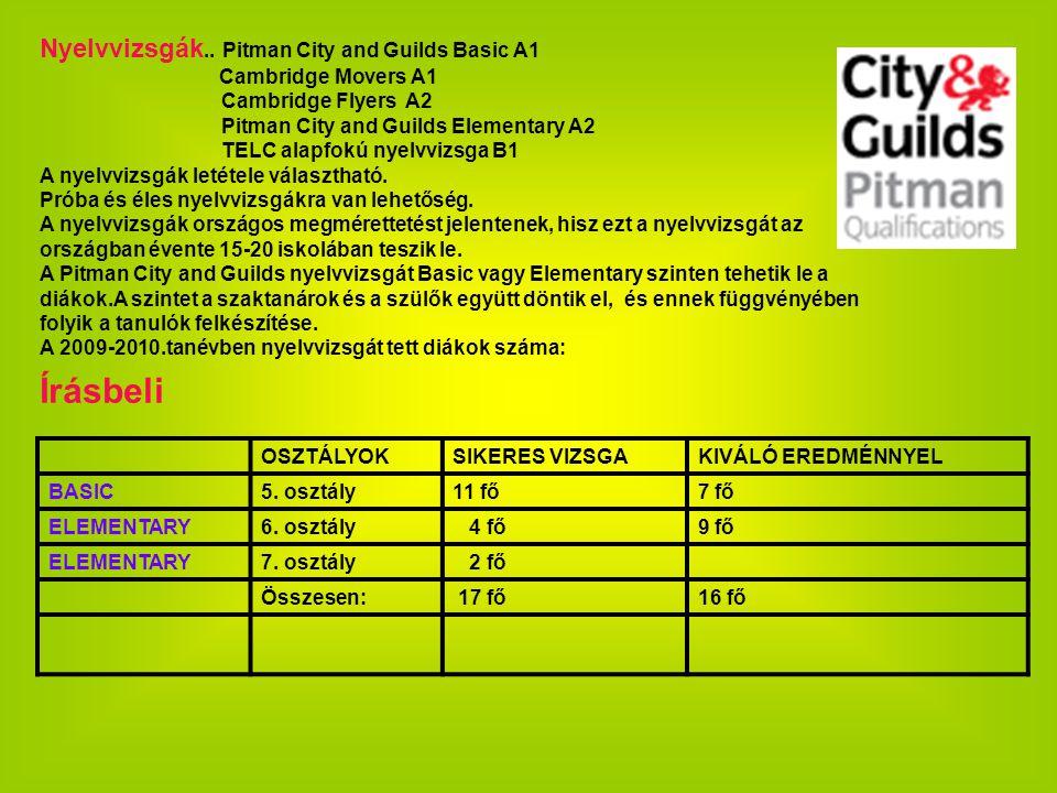 Nyelvvizsgák.. Pitman City and Guilds Basic A1 Cambridge Movers A1 Cambridge Flyers A2 Pitman City and Guilds Elementary A2 TELC alapfokú nyelvvizsga
