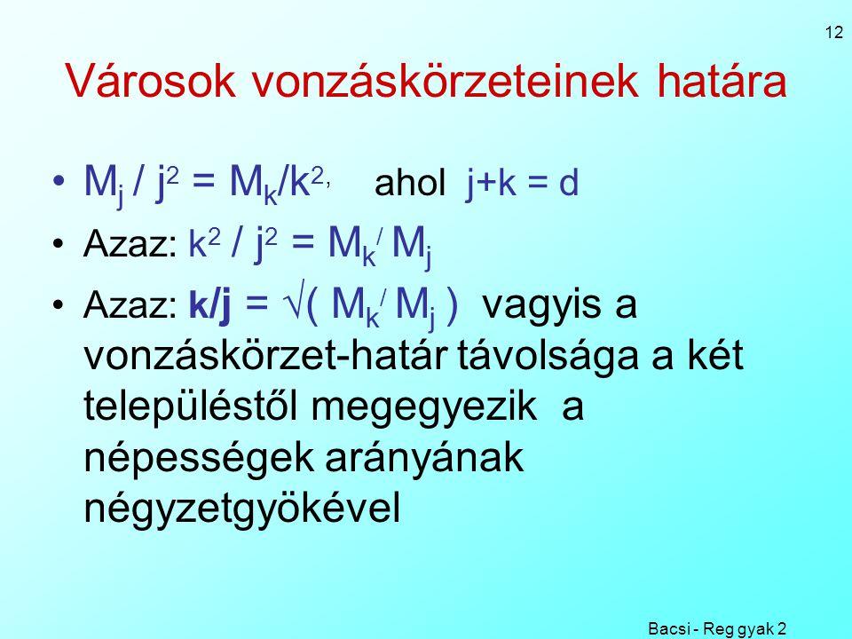 Bacsi - Reg gyak 2 12 Városok vonzáskörzeteinek határa M j / j 2 = M k /k 2, ahol j+k = d Azaz: k 2 / j 2 = M k / M j Azaz: k /j =  ( M k / M j ) vag