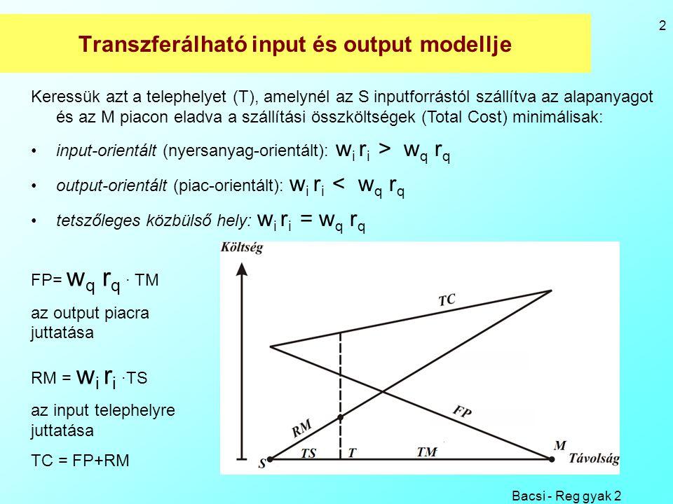 Bacsi - Reg gyak 2 2 Transzferálható input és output modellje Keressük azt a telephelyet (T), amelynél az S inputforrástól szállítva az alapanyagot és
