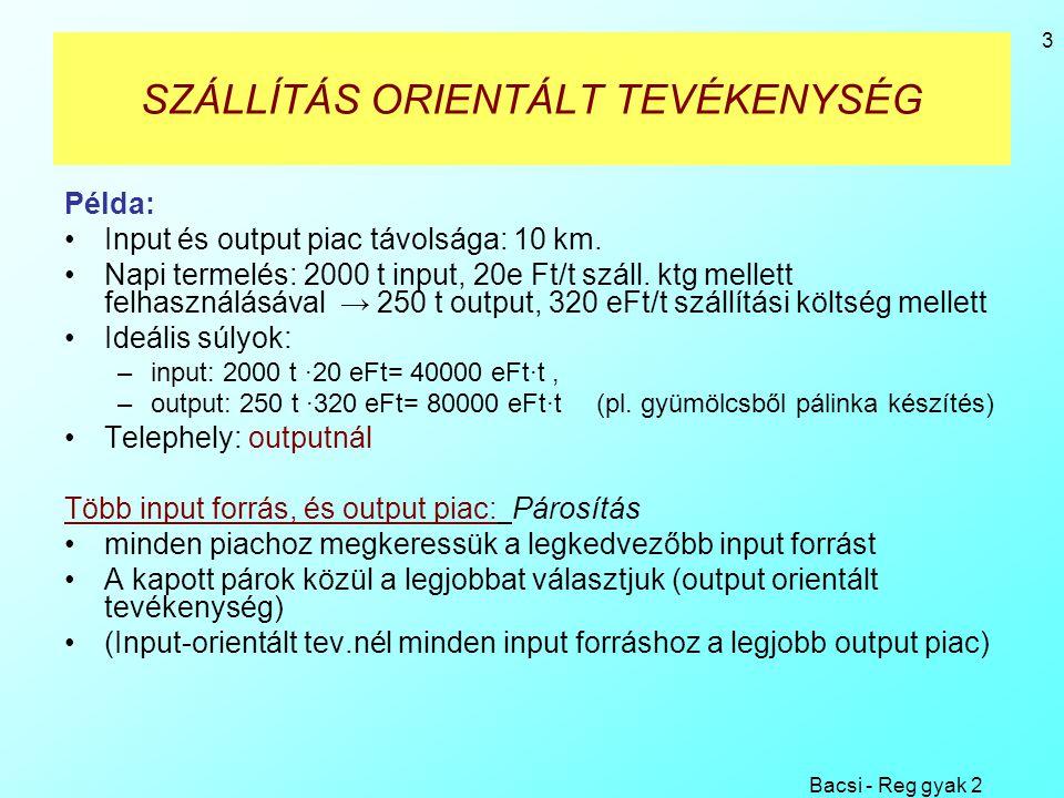 Bacsi - Reg gyak 2 3 SZÁLLÍTÁS ORIENTÁLT TEVÉKENYSÉG Példa: Input és output piac távolsága: 10 km. Napi termelés: 2000 t input, 20e Ft/t száll. ktg me