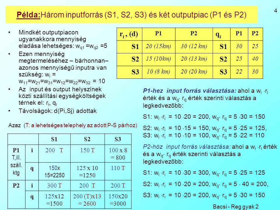 Bacsi - Reg gyak 2 5 Példa folytatása: Tehát: P1-hez: S1  input telephely, output szállítás ktg-e = 2250 S2  input telephely, output szállítás ktg-e = 1250 S3  output telephely, input szállítás ktg-e = 800 .