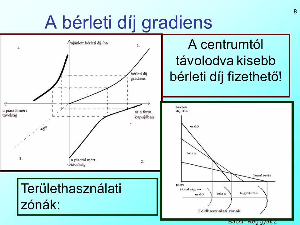 Bacsi - Reg gyak 2 8 A bérleti díj gradiens A centrumtól távolodva kisebb bérleti díj fizethető! Területhasználati zónák: