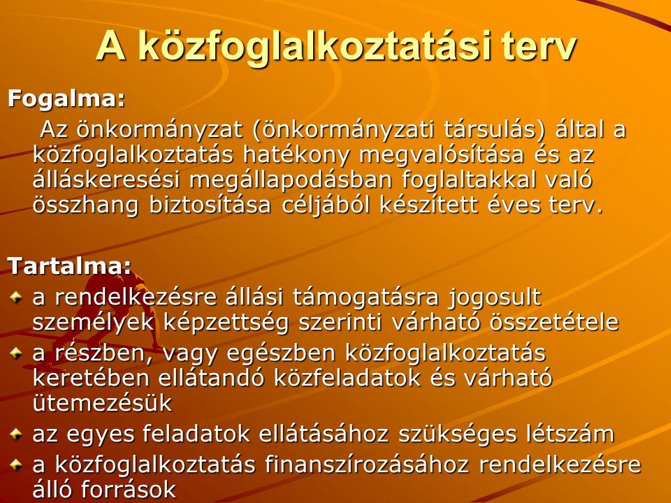 A közfoglalkoztatási terv Fogalma: Az önkormányzat (önkormányzati társulás) által a közfoglalkoztatás hatékony megvalósítása és az álláskeresési megál
