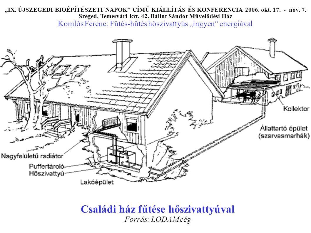 """Családi ház fűtése hőszivattyúval Forrás: LODAM cég """"IX."""