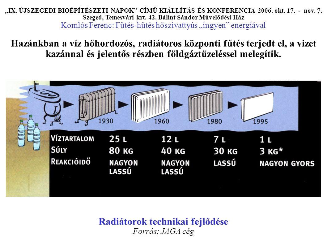 """Radiátorok technikai fejlődése Forrás: JAGA cég """"IX."""