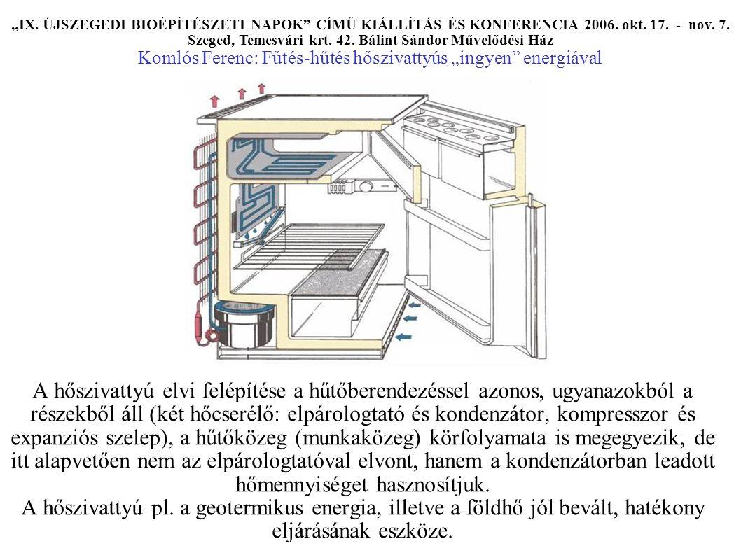 Hőszivattyús rendszeren a bevezetett energiát, a kompresszor energiaellátását és a hőforráshoz kapcsolódó berendezéseket (elpárologtatóoldal), valamint a hasznos energiához illetve a hő hasznosításához kapcsolódó berendezéseket (kondenzátoroldal) együttesen értjük.