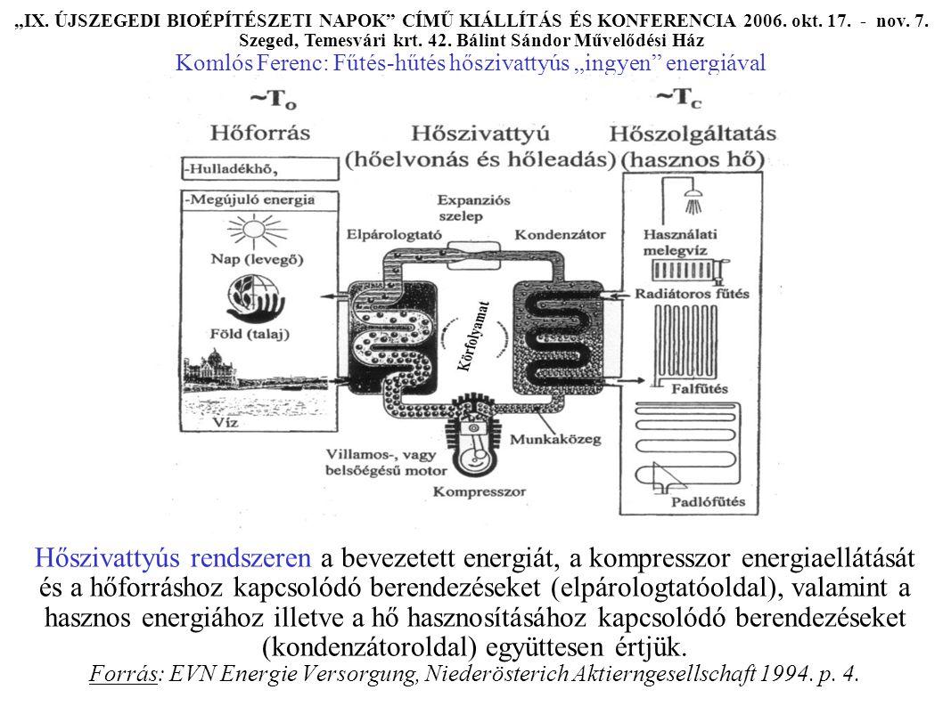 Ha a bevezetett energia biomassza: - Szilárd: pl.pellet - Folyékony: pl.