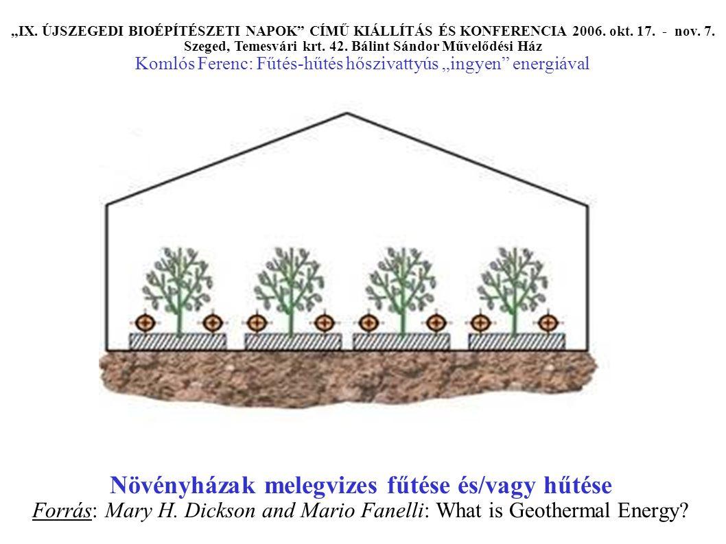 Növényházak melegvizes fűtése és/vagy hűtése Forrás: Mary H.