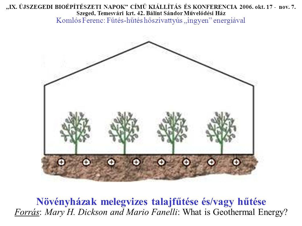 Növényházak melegvizes talajfűtése és/vagy hűtése Forrás: Mary H.