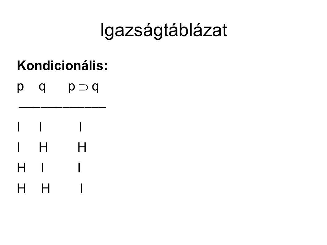 Igazságtáblázat Kondicionális: p q p  q ̶ ̶ ̶ ̶ ̶ ̶ ̶ ̶ ̶ ̶ ̶ ̶ I I I I H H H I I H H I
