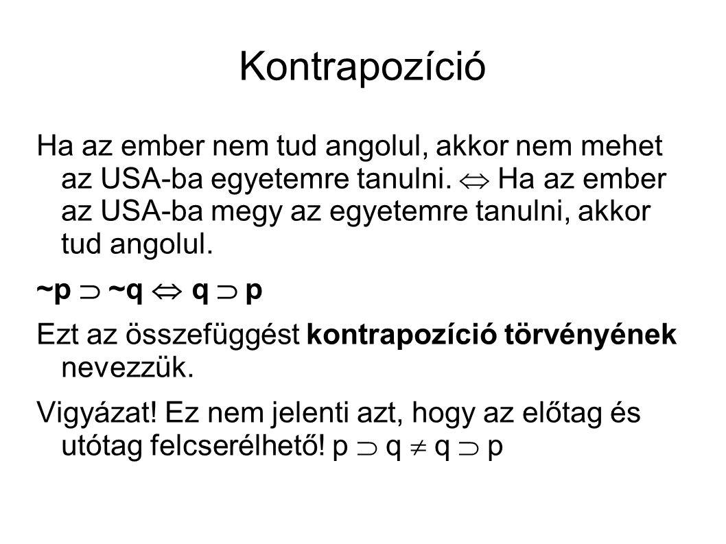 Kontrapozíció Ha az ember nem tud angolul, akkor nem mehet az USA-ba egyetemre tanulni.