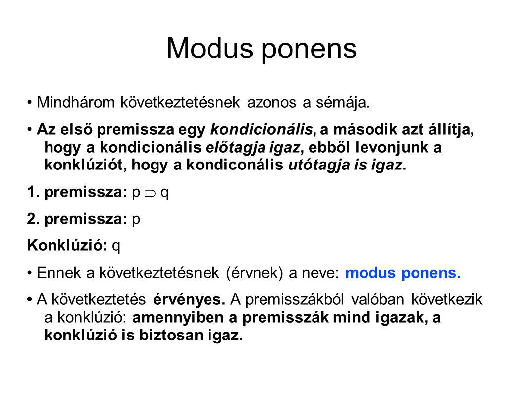 Modus ponens Mindhárom következtetésnek azonos a sémája.